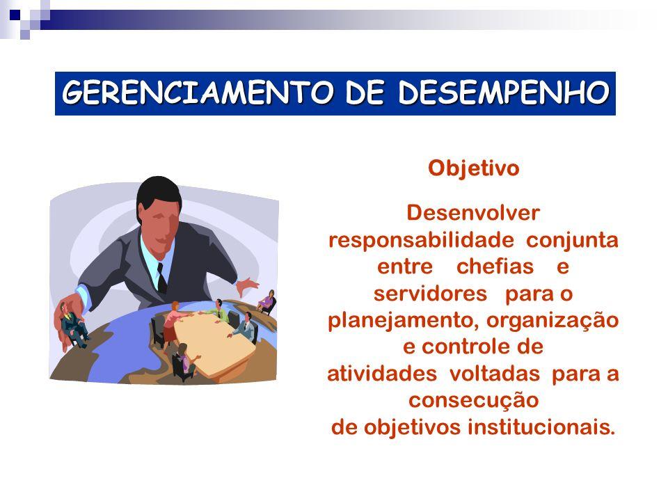 GERENCIAMENTO DE DESEMPENHO Objetivo Desenvolver responsabilidade conjunta entre chefias e servidores para o planejamento, organização e controle de a