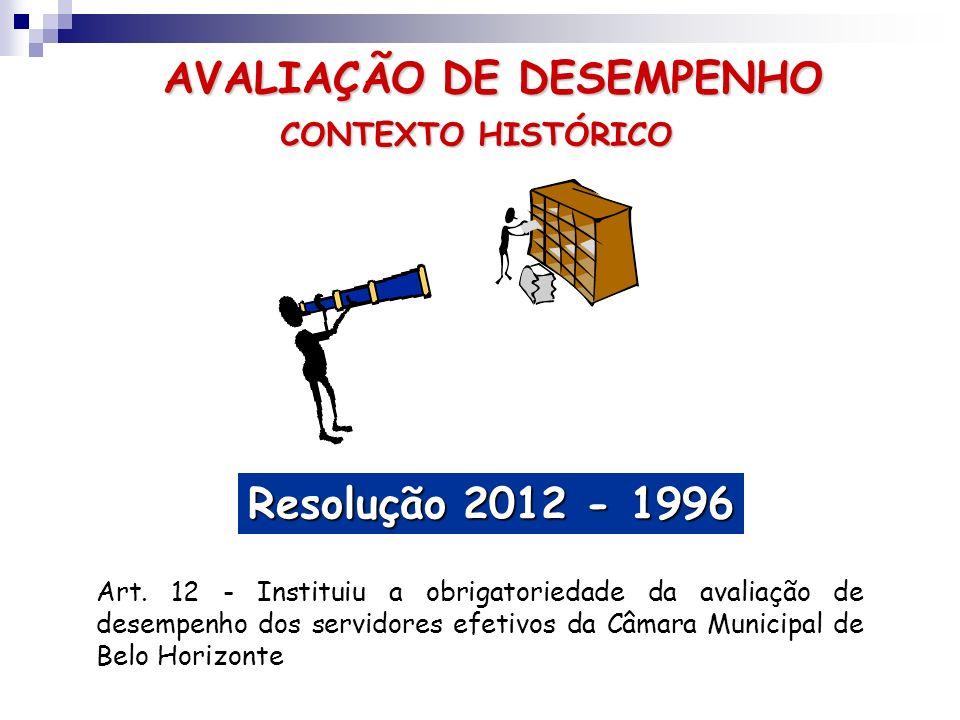 AVALIAÇÃO DE DESEMPENHO Resolução 2012 - 1996 Art. 12 - Instituiu a obrigatoriedade da avaliação de desempenho dos servidores efetivos da Câmara Munic