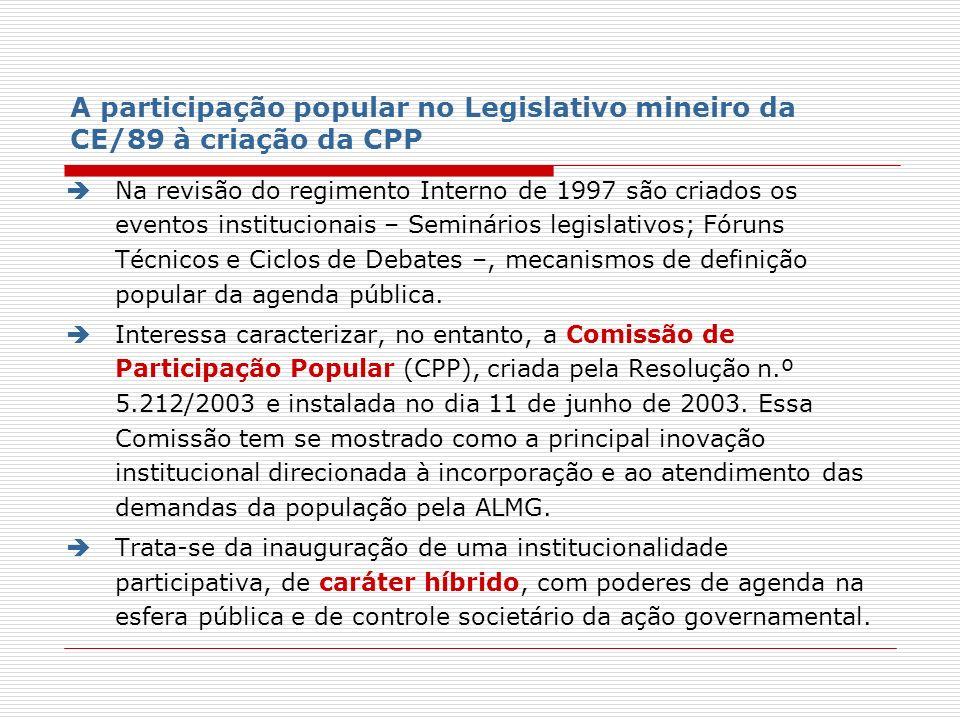 A participação popular no Legislativo mineiro da CE/89 à criação da CPP Na revisão do regimento Interno de 1997 são criados os eventos institucionais