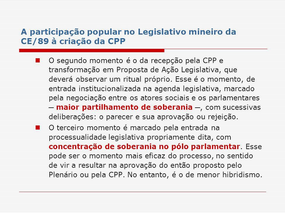 A participação popular no Legislativo mineiro da CE/89 à criação da CPP O segundo momento é o da recepção pela CPP e transformação em Proposta de Ação