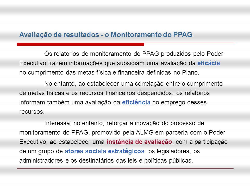 Avaliação de resultados - o Monitoramento do PPAG Os relatórios de monitoramento do PPAG produzidos pelo Poder Executivo trazem informações que subsid