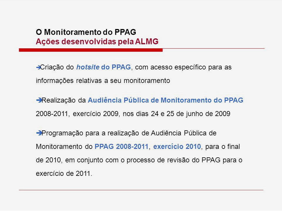 O Monitoramento do PPAG Ações desenvolvidas pela ALMG Criação do hotsite do PPAG, com acesso específico para as informações relativas a seu monitorame