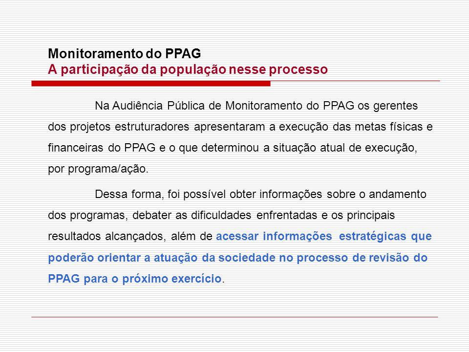Monitoramento do PPAG A participação da população nesse processo Na Audiência Pública de Monitoramento do PPAG os gerentes dos projetos estruturadores