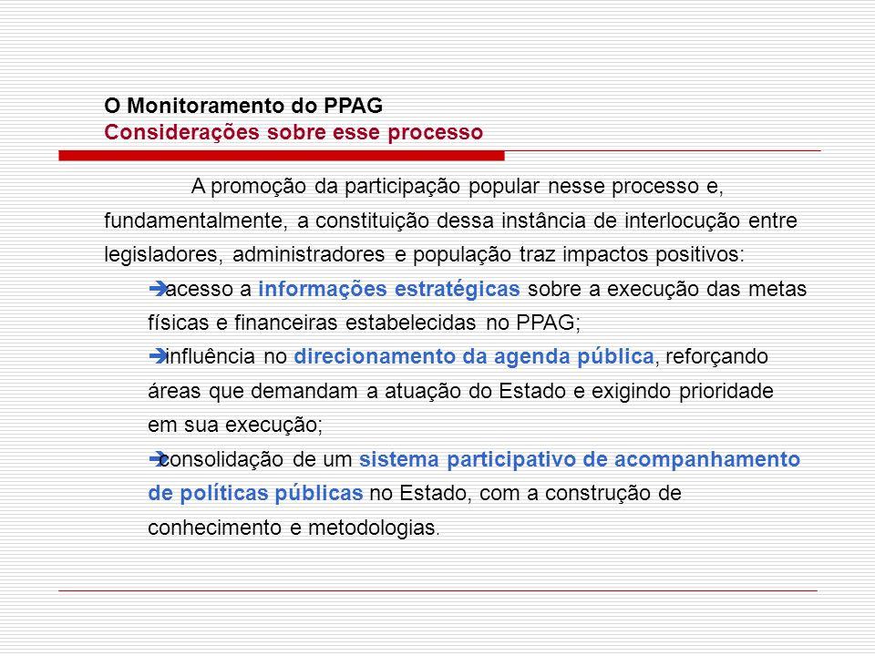 O Monitoramento do PPAG Considerações sobre esse processo A promoção da participação popular nesse processo e, fundamentalmente, a constituição dessa