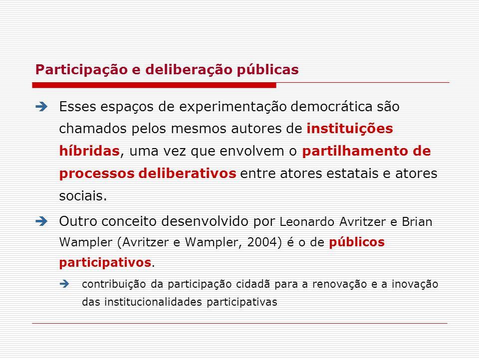 Participação e deliberação públicas Públicos Participativos - O que se observa é que o impacto democratizante das experiências de participação no Brasil não se relaciona apenas a um novo desenho institucional, que prevê o hibridismo.