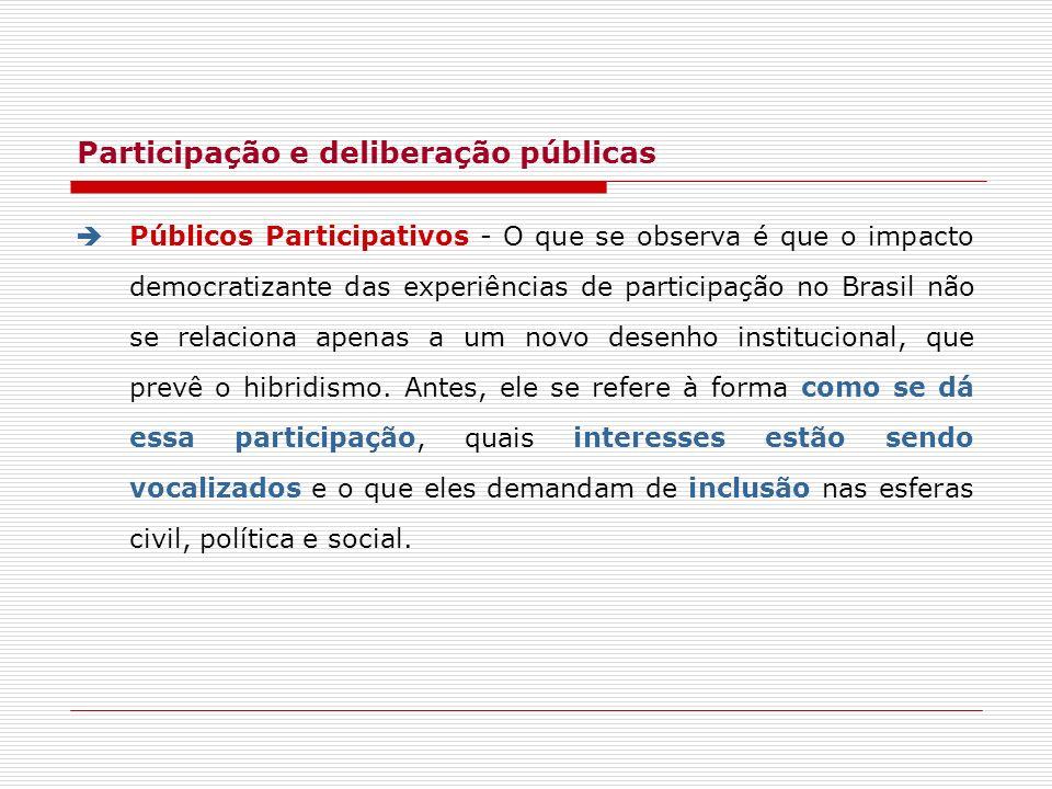 Participação e deliberação públicas Públicos Participativos - O que se observa é que o impacto democratizante das experiências de participação no Bras