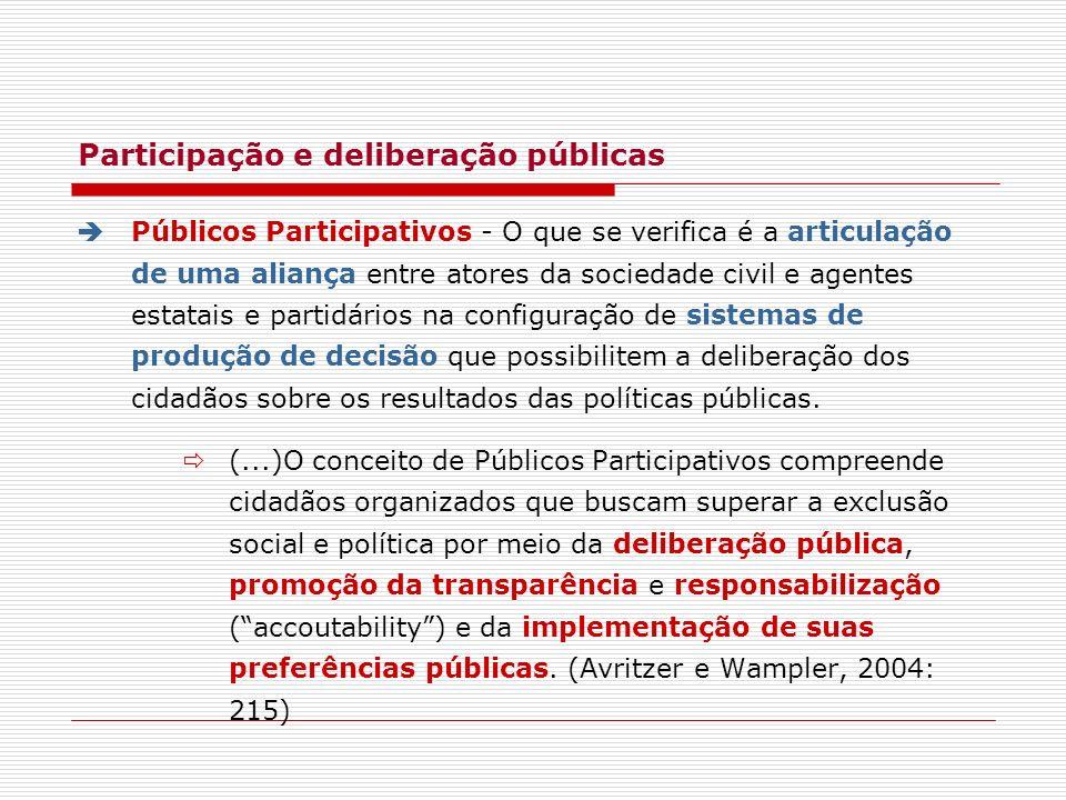 Participação e deliberação públicas Públicos Participativos - O que se verifica é a articulação de uma aliança entre atores da sociedade civil e agent