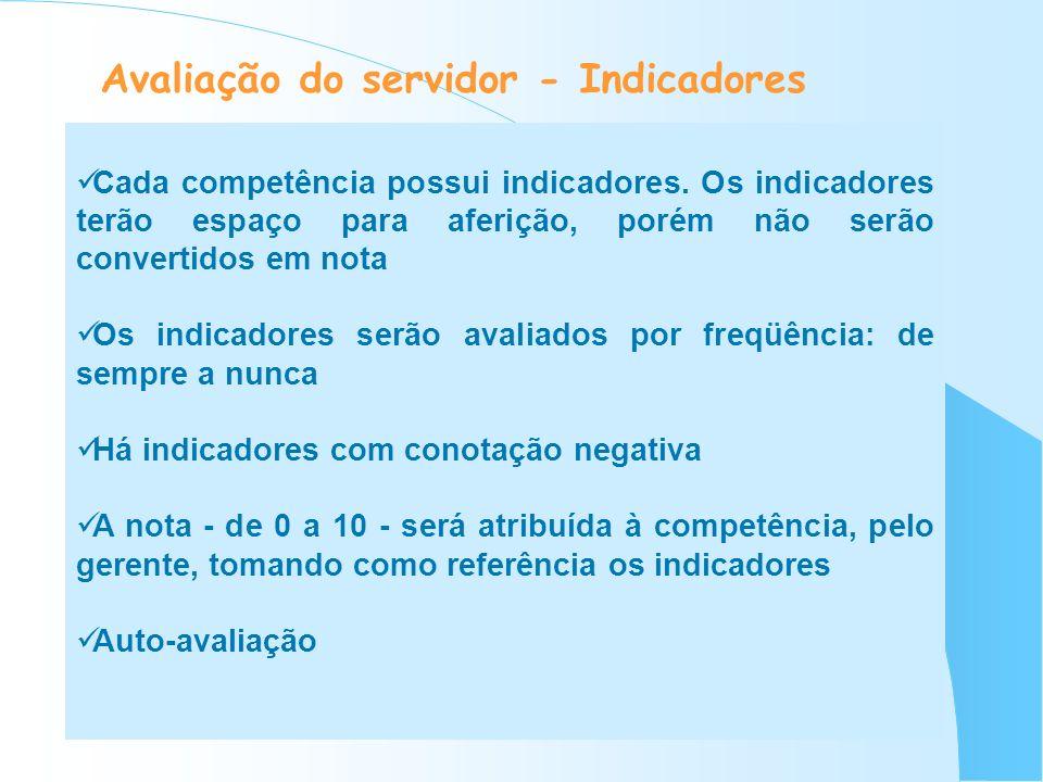Avaliação do servidor - Indicadores Cada competência possui indicadores. Os indicadores terão espaço para aferição, porém não serão convertidos em not
