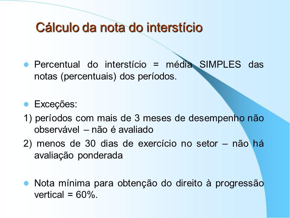 Percentual do interstício = média SIMPLES das notas (percentuais) dos períodos. Exceções: 1) períodos com mais de 3 meses de desempenho não observável