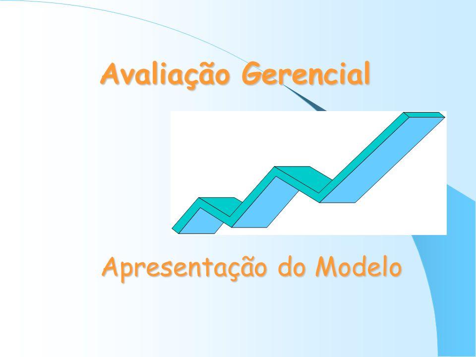 Avaliação Gerencial Apresentação do Modelo