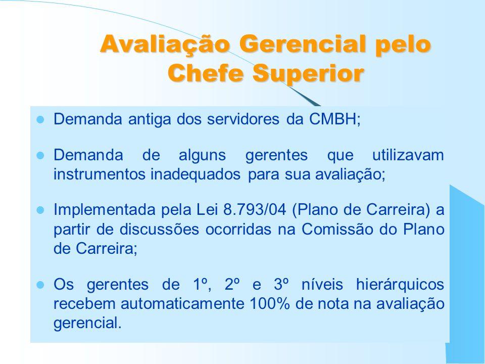 Avaliação Gerencial pelo Chefe Superior Demanda antiga dos servidores da CMBH; Demanda de alguns gerentes que utilizavam instrumentos inadequados para