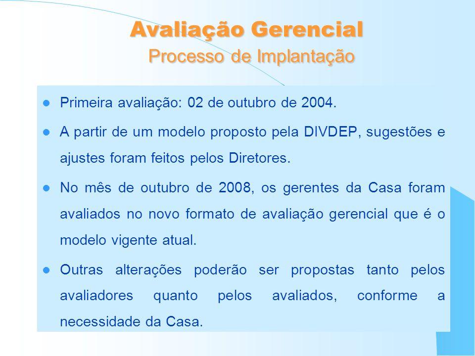 Avaliação Gerencial Processo de Implantação Primeira avaliação: 02 de outubro de 2004. A partir de um modelo proposto pela DIVDEP, sugestões e ajustes