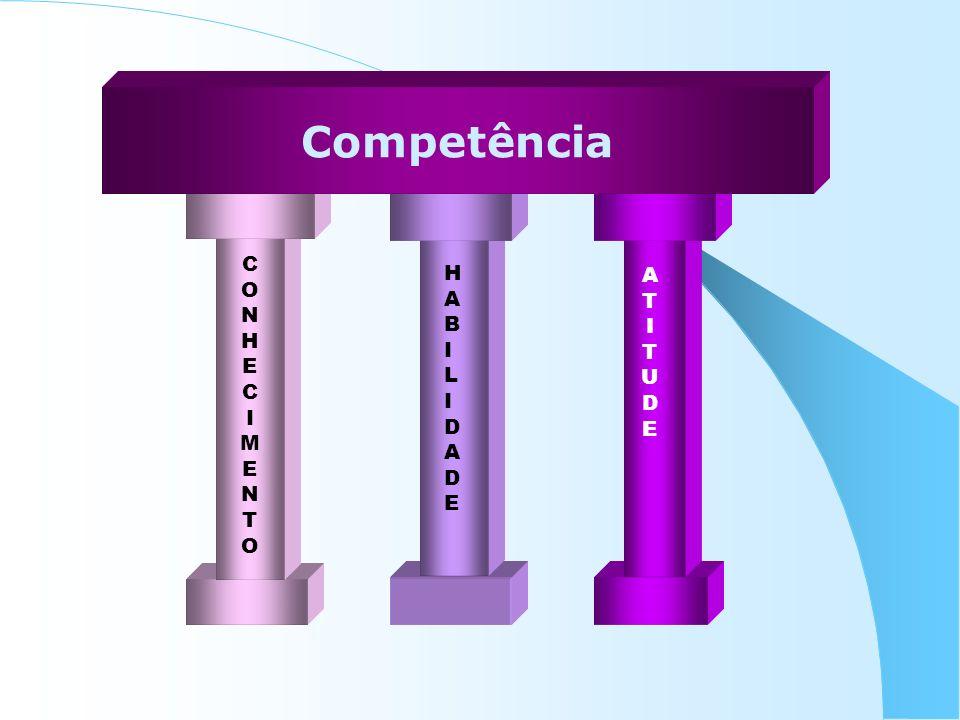 Cálculo da nota da avaliação: Média das notas das competências, ponderada pelo PESO atribuído a elas.