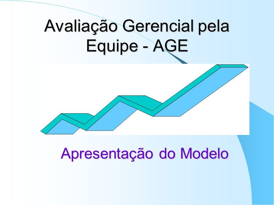 Apresentação do Modelo Avaliação Gerencial pela Equipe - AGE