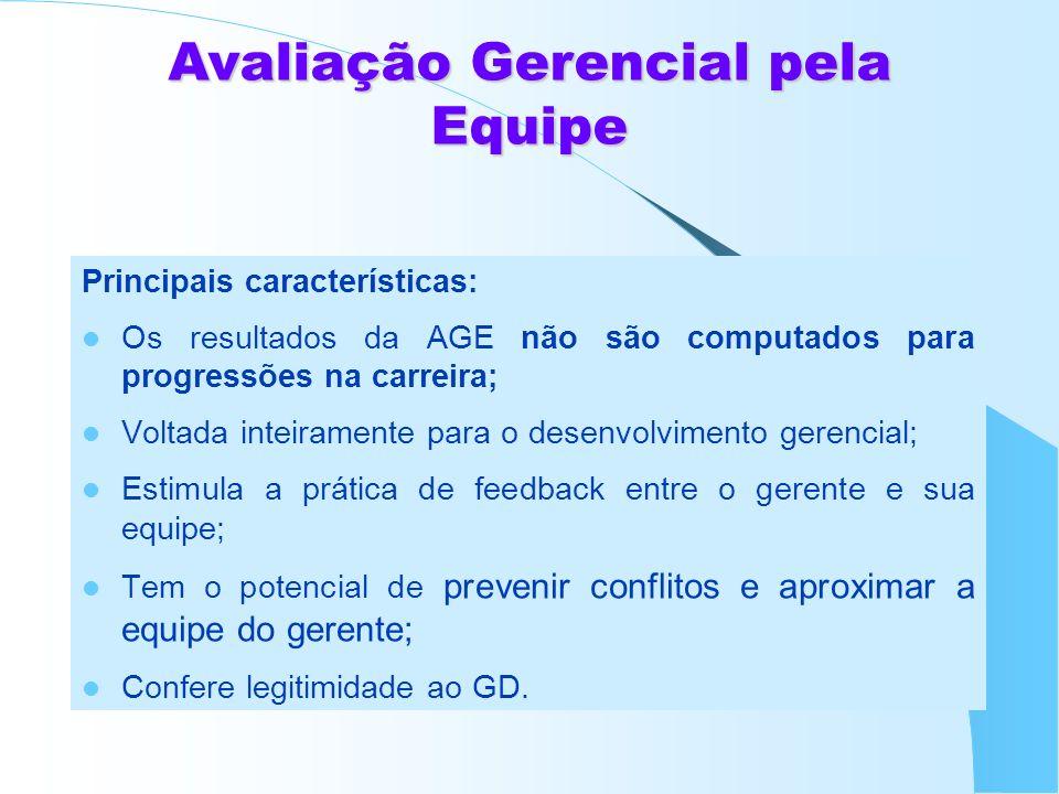 Principais características: Os resultados da AGE não são computados para progressões na carreira; Voltada inteiramente para o desenvolvimento gerencia