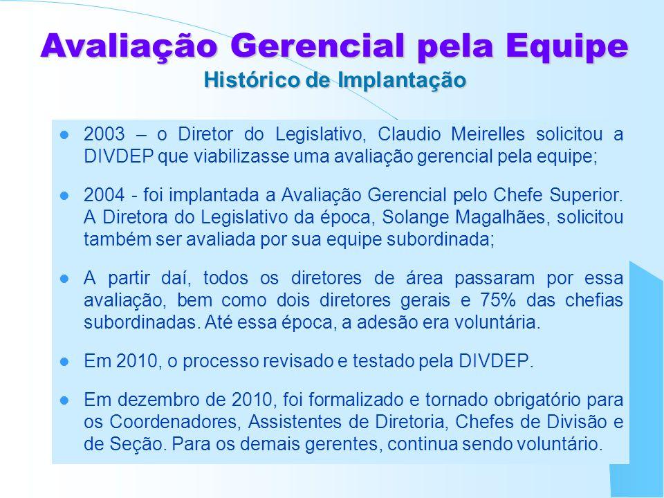 2003 – o Diretor do Legislativo, Claudio Meirelles solicitou a DIVDEP que viabilizasse uma avaliação gerencial pela equipe; 2004 - foi implantada a Av