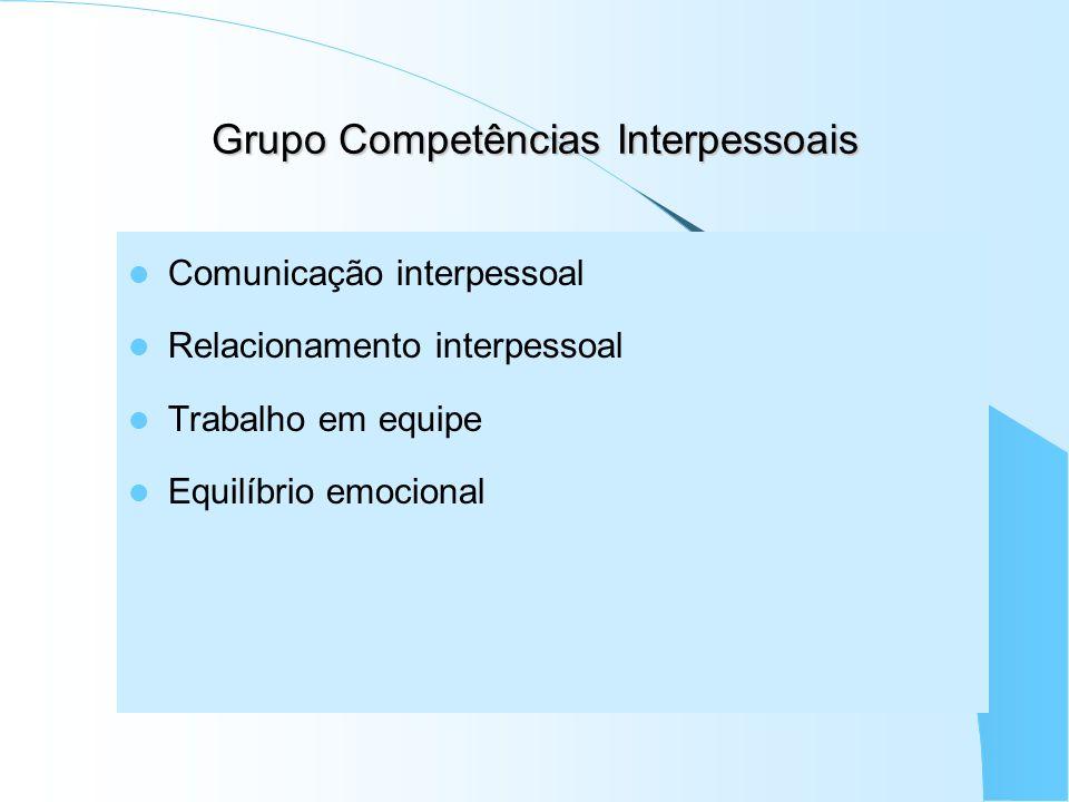 Papel do gerente Discutir e definir com os avaliados as competências (e pesos) para o setor/para a função: Quais são as competências.