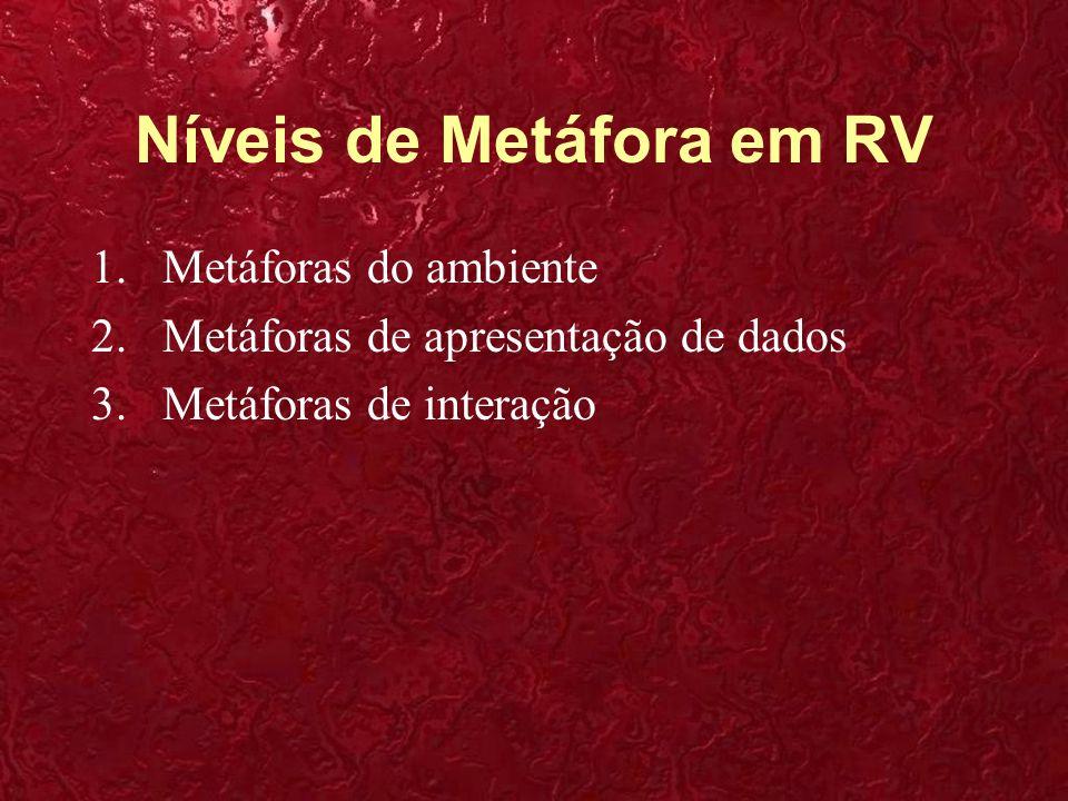 Níveis de Metáfora em RV 1.Metáforas do ambiente 2.Metáforas de apresentação de dados 3.Metáforas de interação