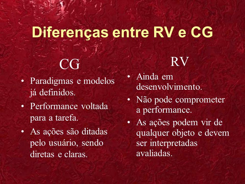 Diferenças entre RV e CG CG Paradigmas e modelos já definidos. Performance voltada para a tarefa. As ações são ditadas pelo usuário, sendo diretas e c