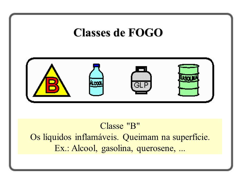 EXTINTOR DE CLASSE K Indicado para incêndios de classe K ÓLEOS E GORDURAS Específico para o ambiente de cozinhas Processo de extinção: Abafamento.