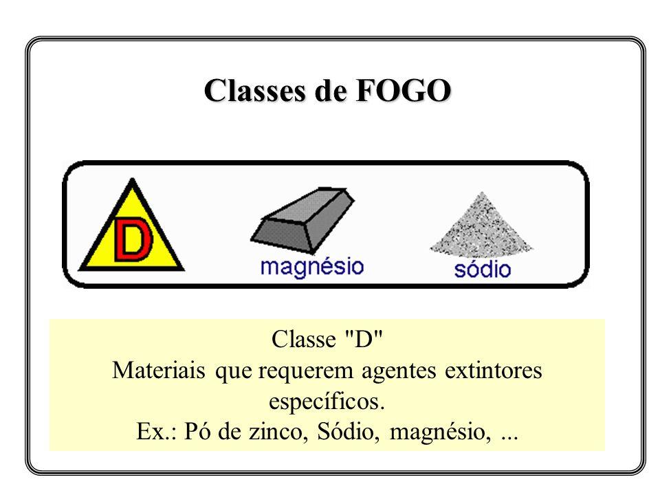 Classes de FOGO Classe E Material radioativo Requer muita atenção, e pessoal treinado CNEN- Comissão Nacional de Energia Nuclear