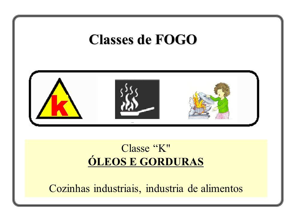 Classes de FOGO Classe K