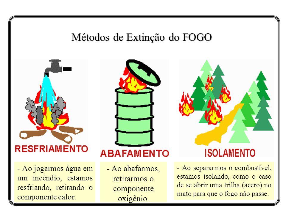 - Ao jogarmos água em um incêndio, estamos resfriando, retirando o componente calor. - Ao abafarmos, retirarmos o componente oxigênio. - Ao separarmos