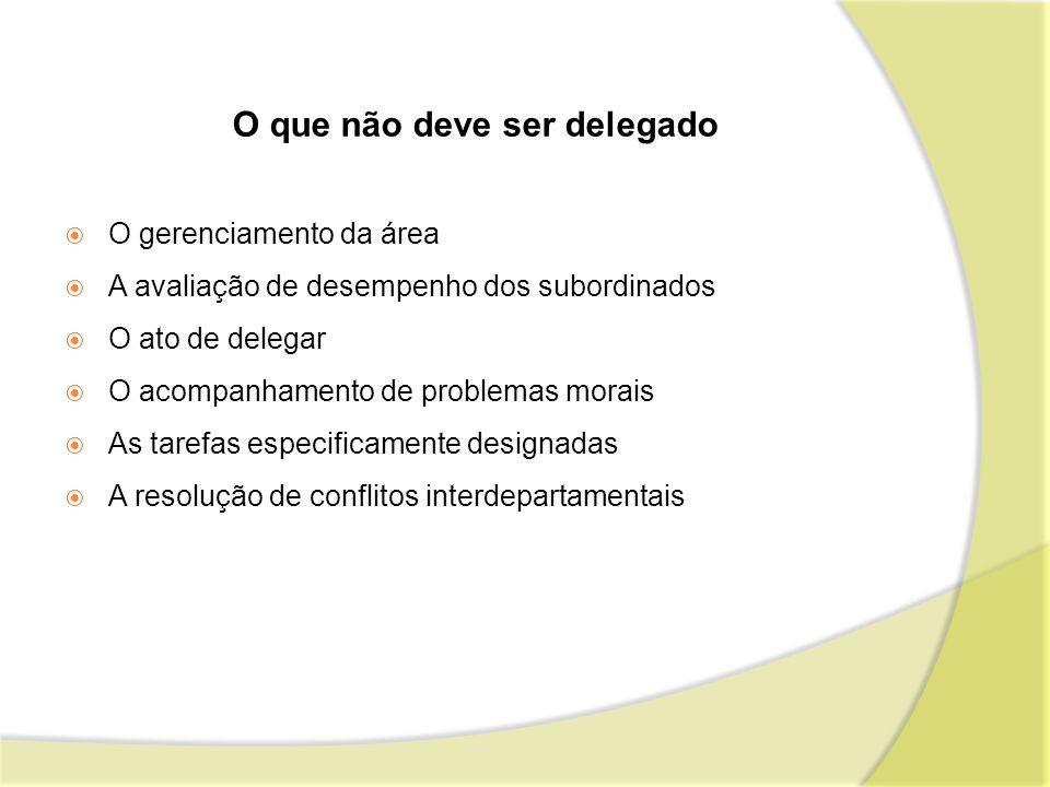 O que não deve ser delegado O gerenciamento da área A avaliação de desempenho dos subordinados O ato de delegar O acompanhamento de problemas morais A