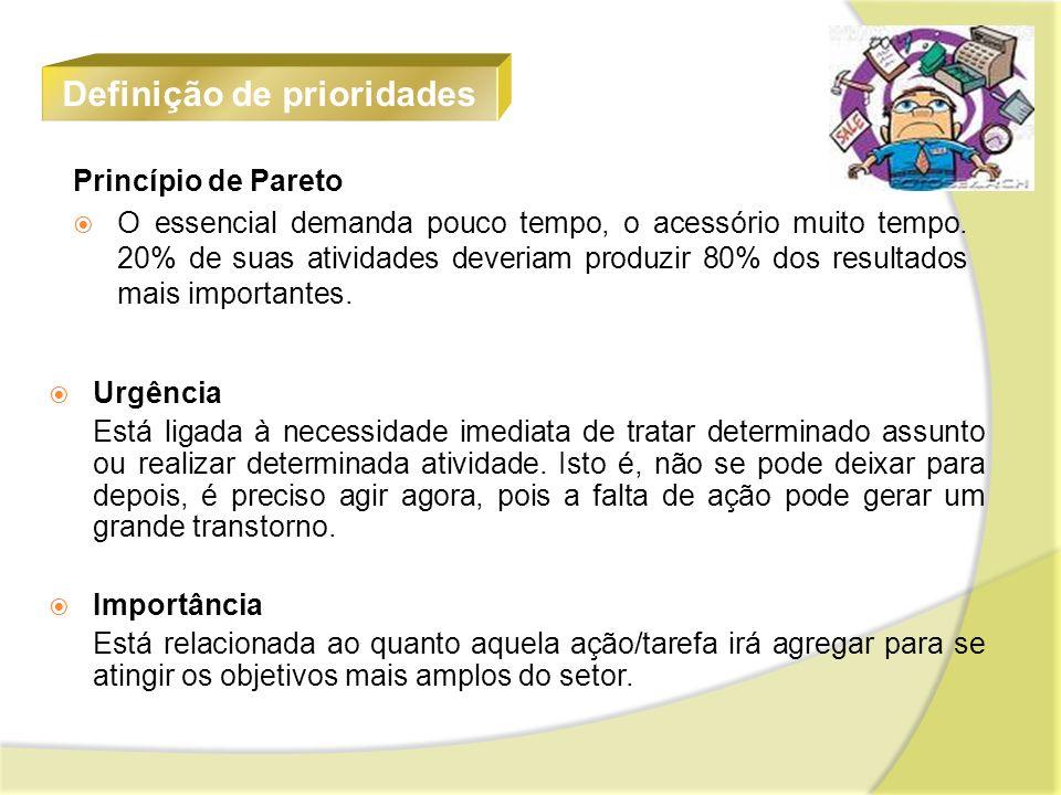 Princípio de Pareto O essencial demanda pouco tempo, o acessório muito tempo. 20% de suas atividades deveriam produzir 80% dos resultados mais importa