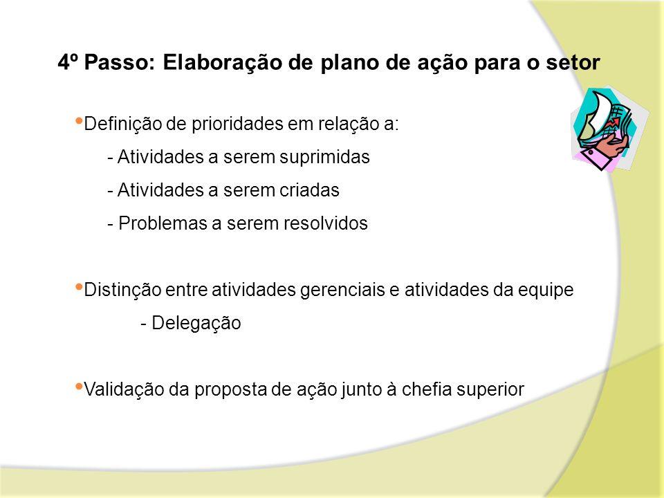 4º Passo: Elaboração de plano de ação para o setor Definição de prioridades em relação a: - Atividades a serem suprimidas - Atividades a serem criadas
