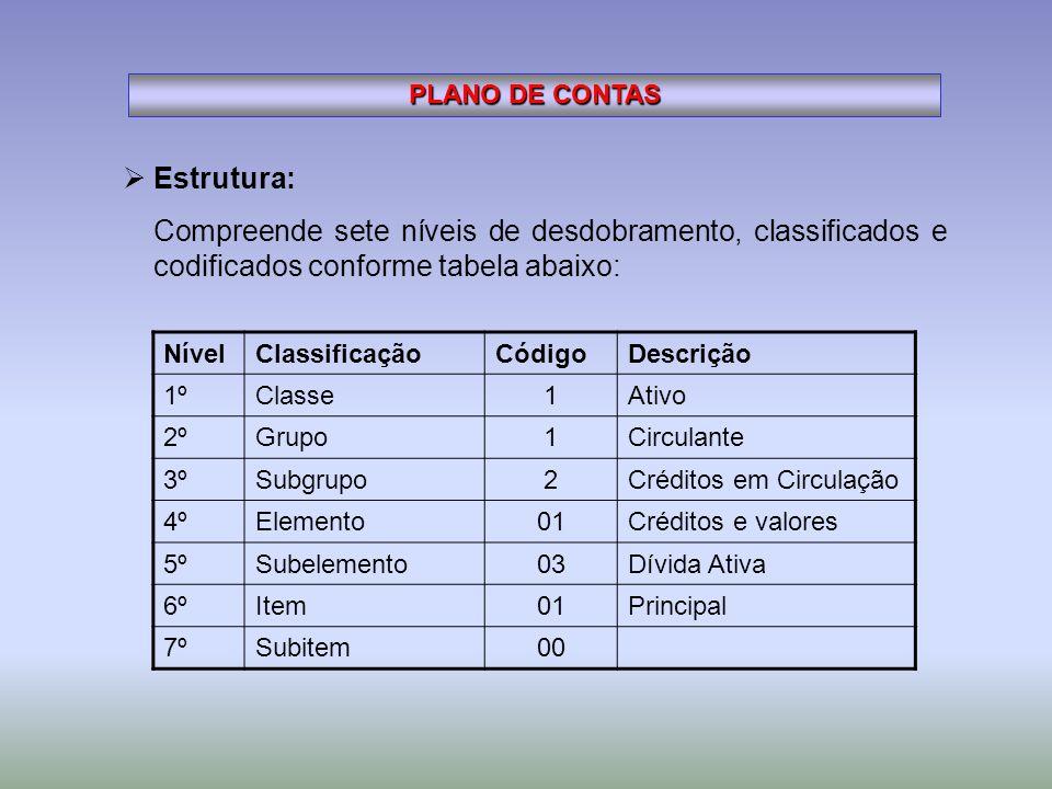 Estrutura: Compreende sete níveis de desdobramento, classificados e codificados conforme tabela abaixo: PLANO DE CONTAS NívelClassificaçãoCódigoDescri