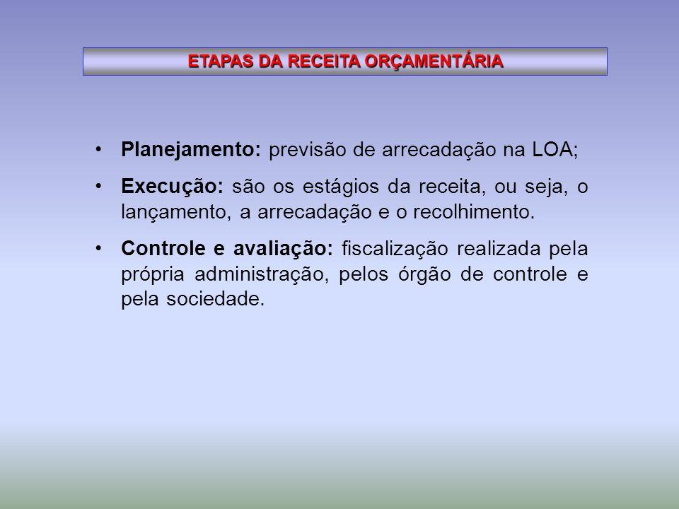 ETAPAS DA RECEITA ORÇAMENTÁRIA Planejamento: previsão de arrecadação na LOA; Execução: são os estágios da receita, ou seja, o lançamento, a arrecadaçã