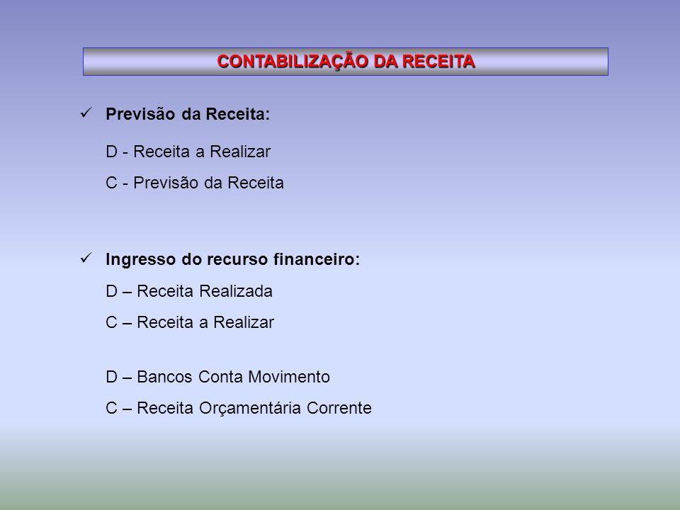CONTABILIZAÇÃO DA RECEITA Previsão da Receita: D - Receita a Realizar C - Previsão da Receita Ingresso do recurso financeiro: D – Bancos Conta Movimen