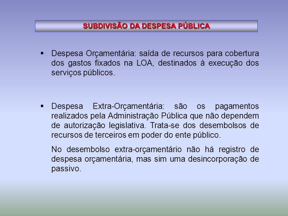 SUBDIVISÃO DA DESPESA PÚBLICA Despesa Orçamentária: saída de recursos para cobertura dos gastos fixados na LOA, destinados à execução dos serviços púb