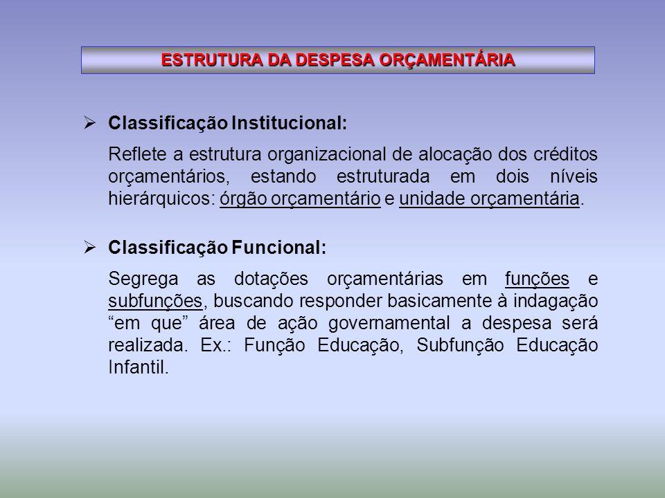 ESTRUTURA DA DESPESA ORÇAMENTÁRIA Classificação Institucional: Reflete a estrutura organizacional de alocação dos créditos orçamentários, estando estr