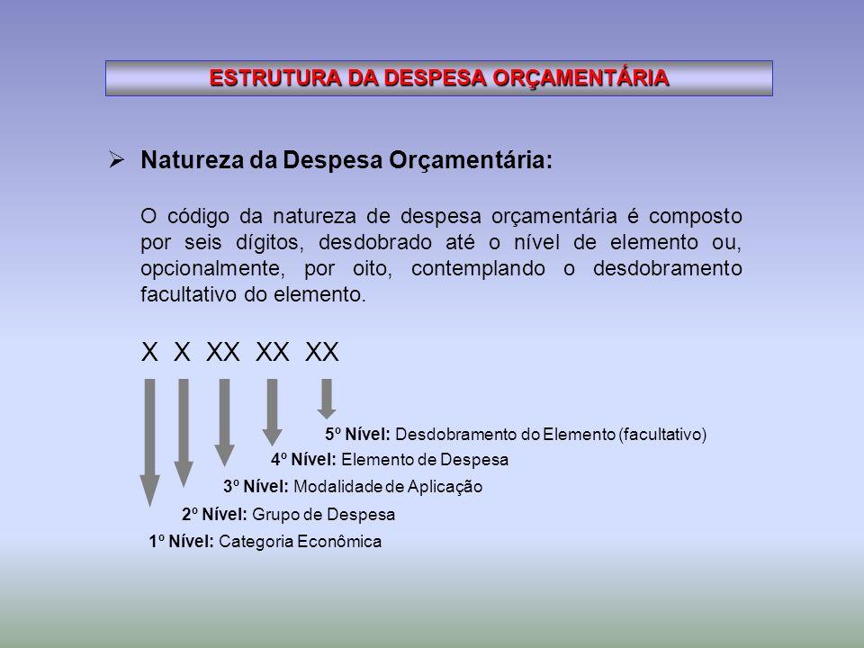 ESTRUTURA DA DESPESA ORÇAMENTÁRIA Natureza da Despesa Orçamentária: O código da natureza de despesa orçamentária é composto por seis dígitos, desdobra