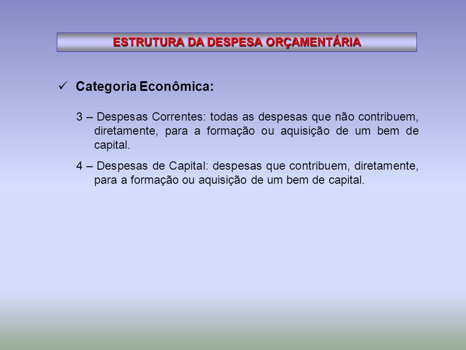ESTRUTURA DA DESPESA ORÇAMENTÁRIA Categoria Econômica: 3 – Despesas Correntes: todas as despesas que não contribuem, diretamente, para a formação ou a