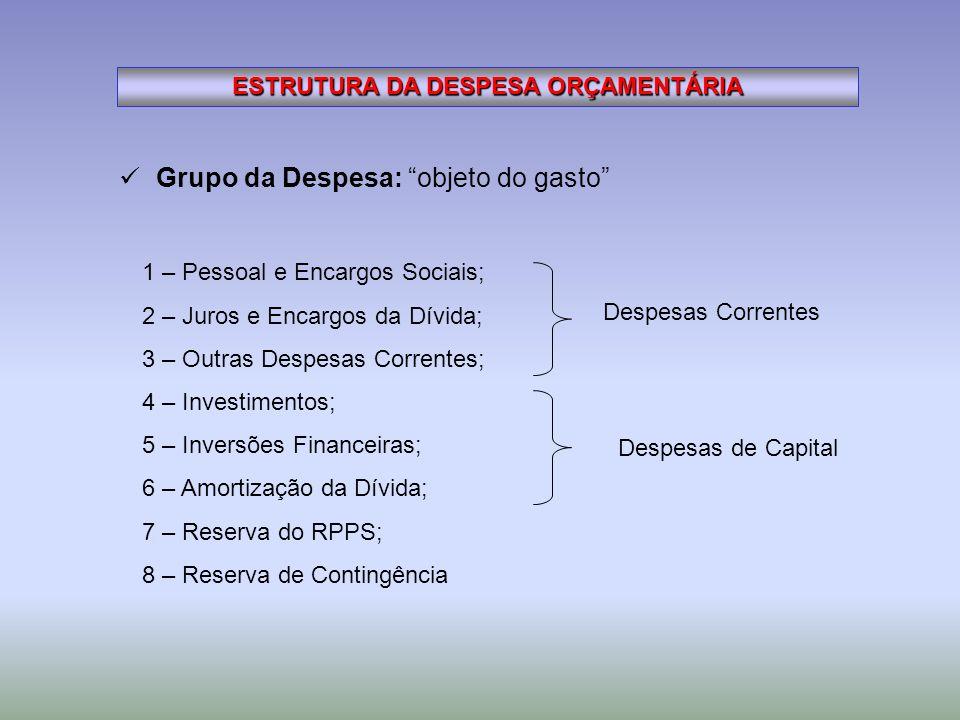ESTRUTURA DA DESPESA ORÇAMENTÁRIA Grupo da Despesa: objeto do gasto 1 – Pessoal e Encargos Sociais; 2 – Juros e Encargos da Dívida; 3 – Outras Despesa