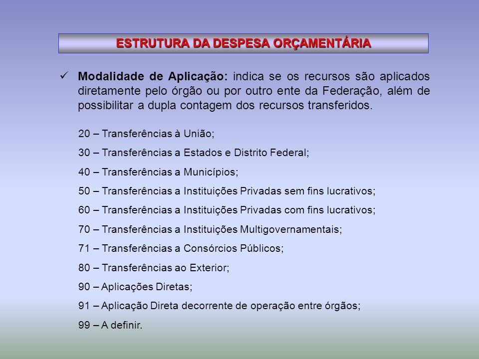 ESTRUTURA DA DESPESA ORÇAMENTÁRIA Modalidade de Aplicação: indica se os recursos são aplicados diretamente pelo órgão ou por outro ente da Federação,