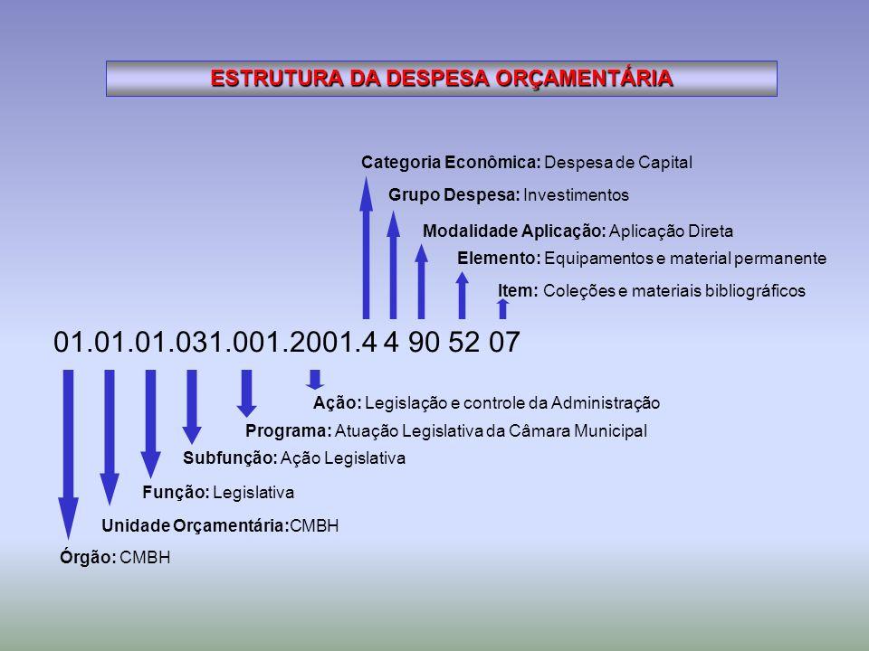 ESTRUTURA DA DESPESA ORÇAMENTÁRIA 01.01.01.031.001.2001.4 4 90 52 07 Órgão: CMBH Unidade Orçamentária:CMBH Função: Legislativa Subfunção: Ação Legisla