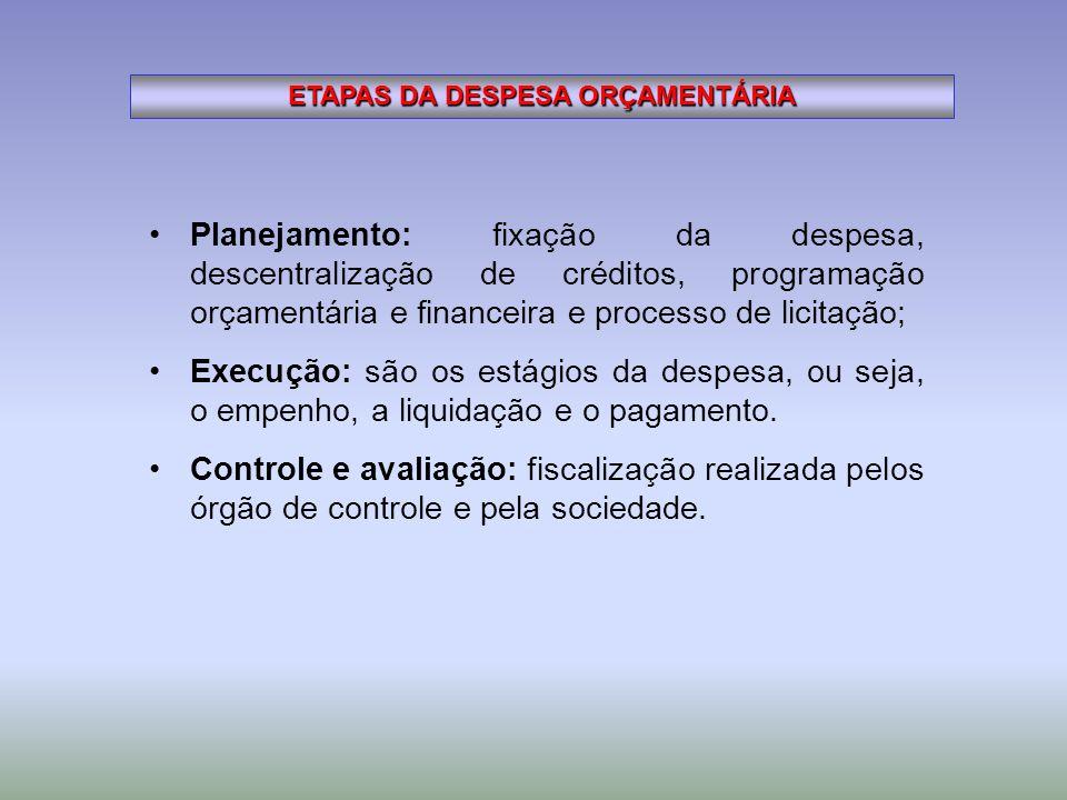ETAPAS DA DESPESA ORÇAMENTÁRIA Planejamento: fixação da despesa, descentralização de créditos, programação orçamentária e financeira e processo de lic