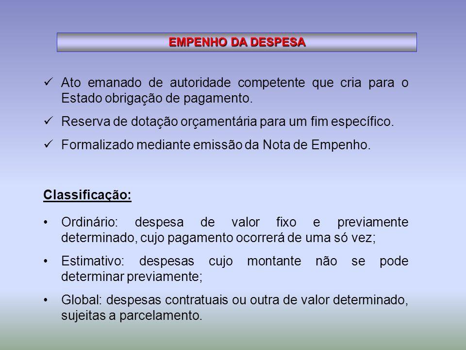 EMPENHO DA DESPESA Ato emanado de autoridade competente que cria para o Estado obrigação de pagamento. Reserva de dotação orçamentária para um fim esp