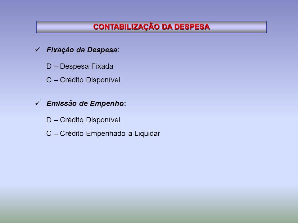 CONTABILIZAÇÃO DA DESPESA Fixação da Despesa: D – Despesa Fixada C – Crédito Disponível Emissão de Empenho: D – Crédito Disponível C – Crédito Empenha
