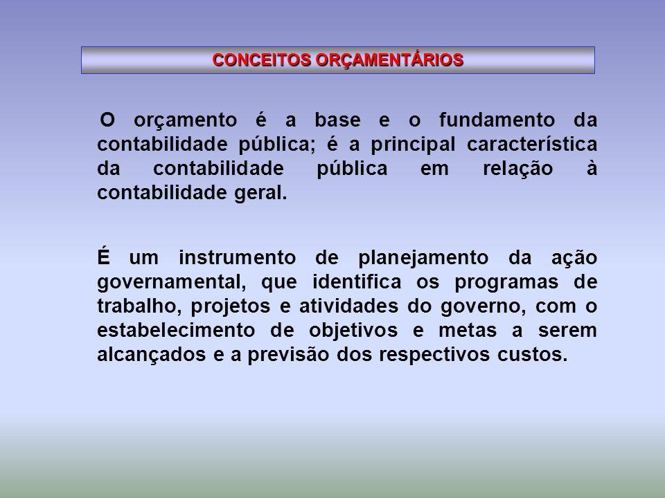 O orçamento é a base e o fundamento da contabilidade pública; é a principal característica da contabilidade pública em relação à contabilidade geral.