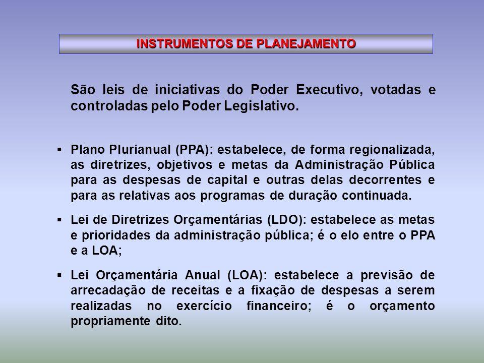 Plano Plurianual (PPA): estabelece, de forma regionalizada, as diretrizes, objetivos e metas da Administração Pública para as despesas de capital e ou