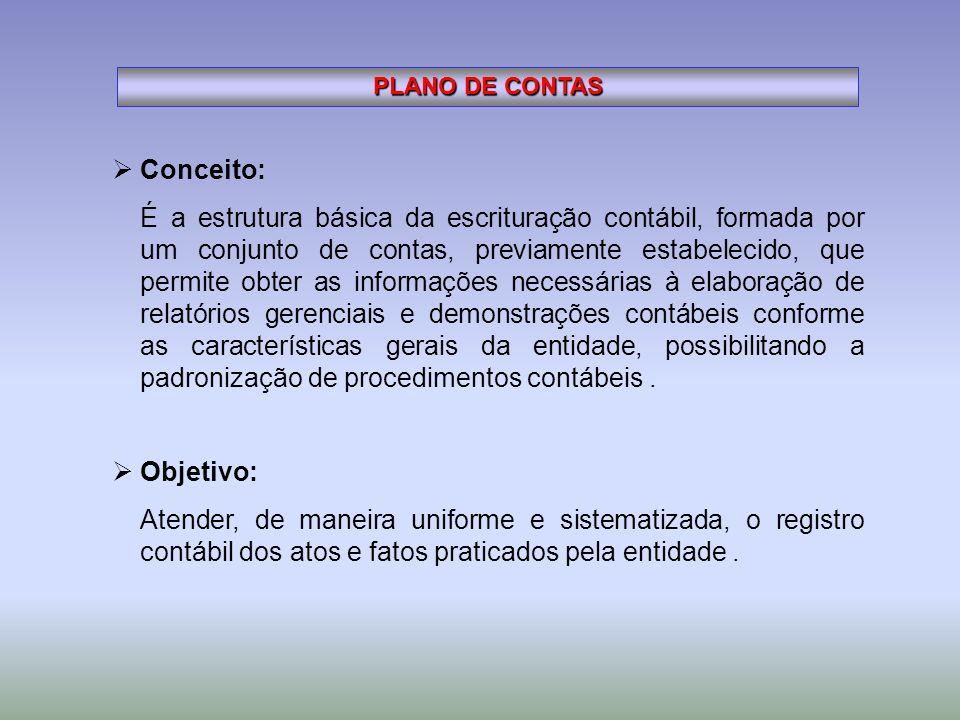ESTRUTURA DA DESPESA ORÇAMENTÁRIA EXEMPLO PRÁTICO: