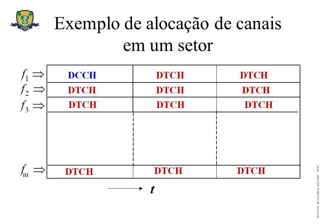D i r e i t o s R e s e r v a d o s a o C P q D - 1 9 9 9 Exemplo de alocação de canais em um setor