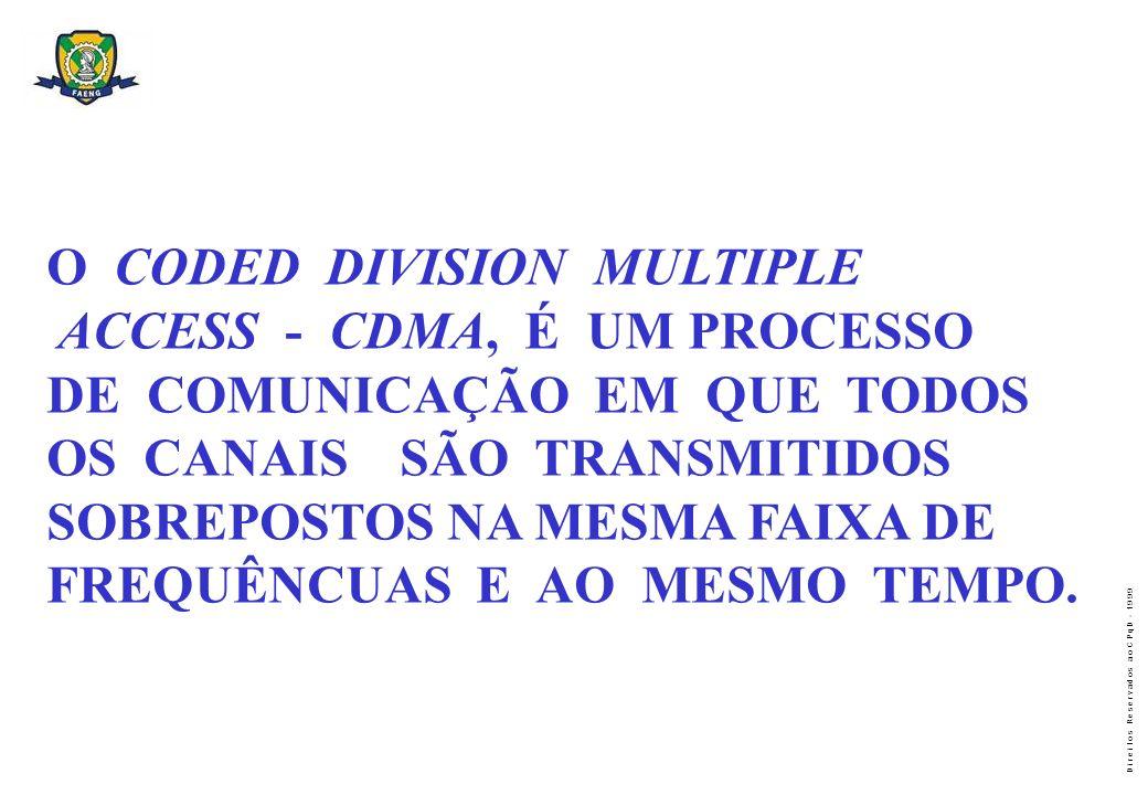 D i r e i t o s R e s e r v a d o s a o C P q D - 1 9 9 9 O CODED DIVISION MULTIPLE ACCESS - CDMA, É UM PROCESSO DE COMUNICAÇÃO EM QUE TODOS OS CANAIS