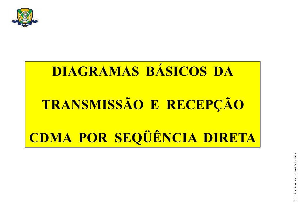 D i r e i t o s R e s e r v a d o s a o C P q D - 1 9 9 9 DIAGRAMAS BÁSICOS DA TRANSMISSÃO E RECEPÇÃO CDMA POR SEQÜÊNCIA DIRETA