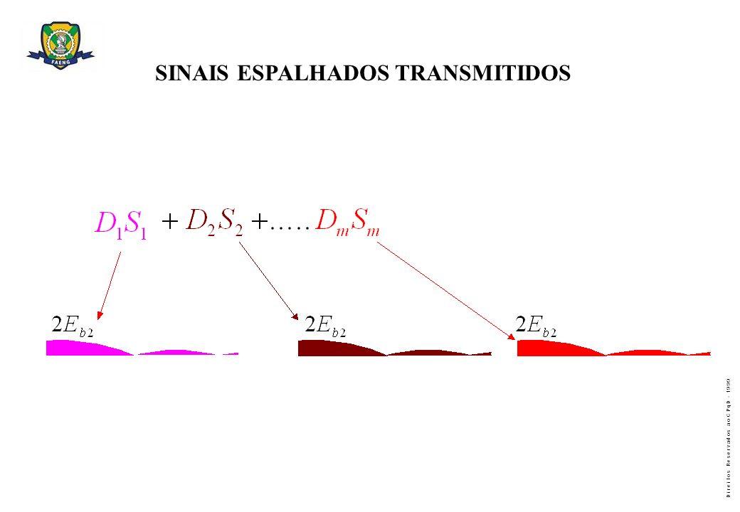 D i r e i t o s R e s e r v a d o s a o C P q D - 1 9 9 9 SINAIS ESPALHADOS TRANSMITIDOS